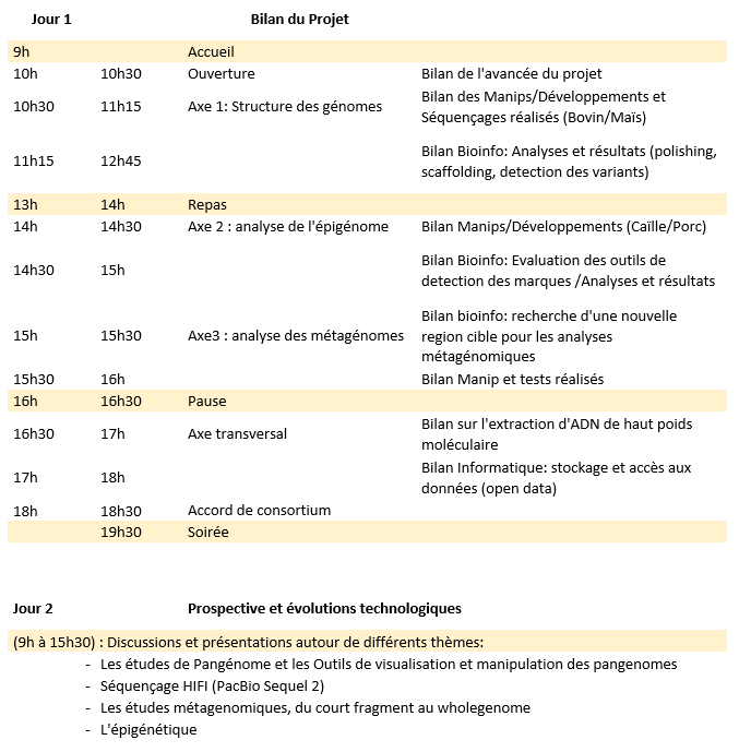 programme_AG_SeqOccIn.png